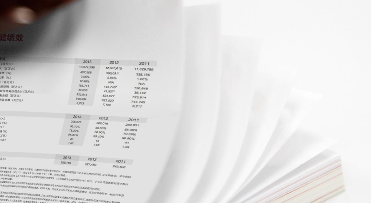中国银行CSR社会责任报告设计
